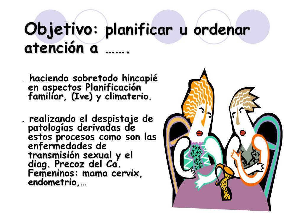 3 Objetivo : planificar u ordenar atención a ……. Planificación familiar, (Ive) y climaterio. haciendo sobretodo hincapié en aspectos Planificación fam