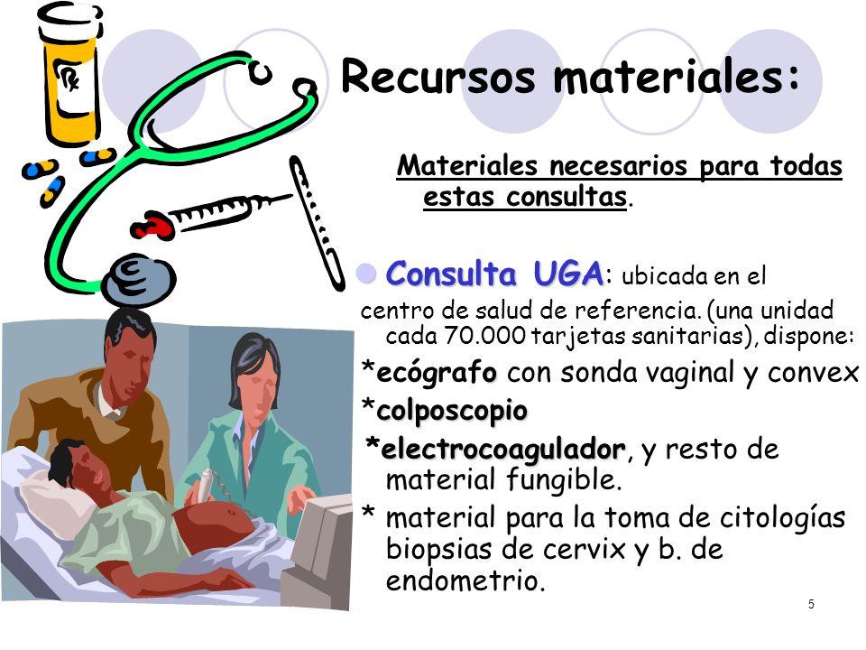 5 Recursos materiales: Materiales necesarios para todas estas consultas. Consulta UGA Consulta UGA : ubicada en el centro de salud de referencia. (una