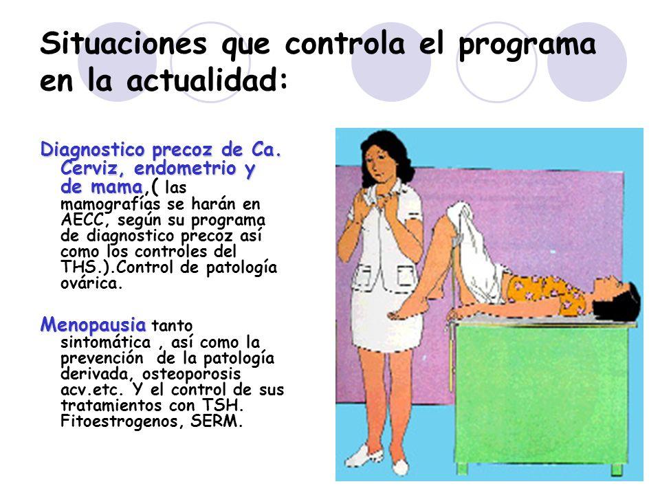 8 Situaciones que controla el programa en la actualidad: Diagnostico precoz de Ca. Cerviz, endometrio y de mama Diagnostico precoz de Ca. Cerviz, endo