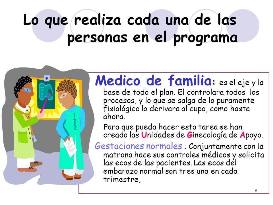 9 Lo que realiza cada una de las personas en el programa : Medico de familia : es el eje y la base de todo el plan. El controlara todos los procesos,