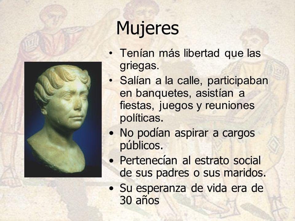 Mujeres Tenían más libertad que las griegas. Salían a la calle, participaban en banquetes, asistían a fiestas, juegos y reuniones políticas. No podían