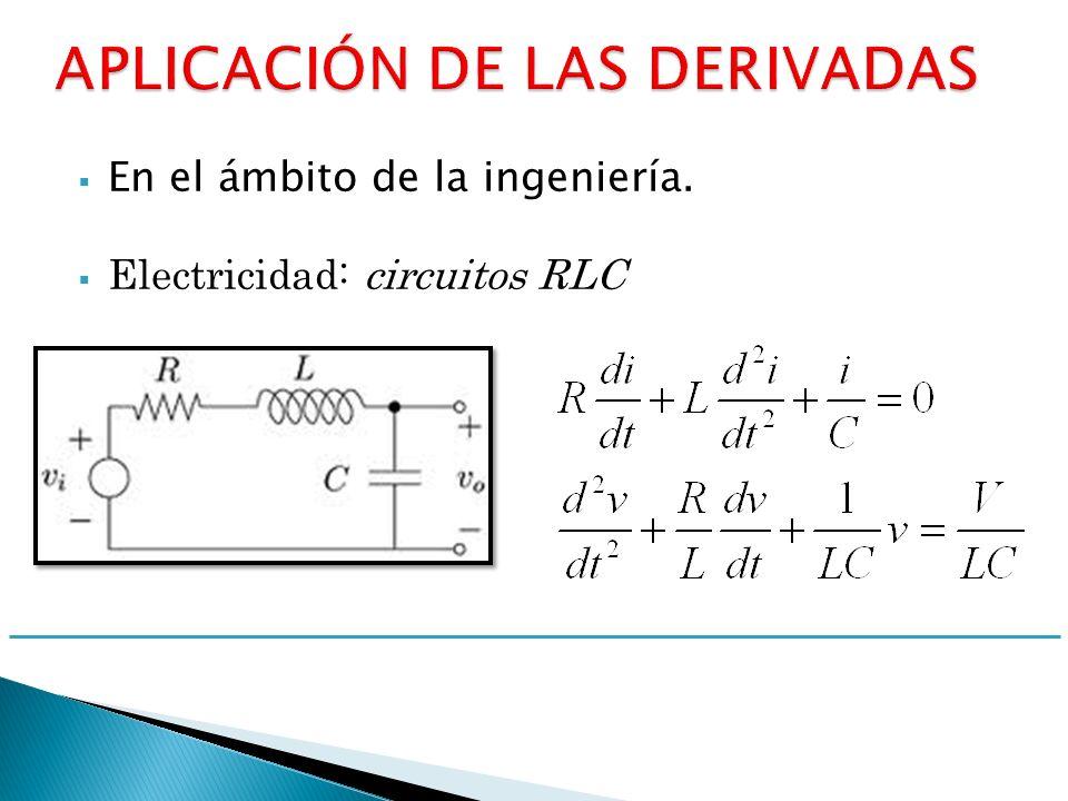 En el ámbito de la ingeniería. Electricidad: circuitos RLC