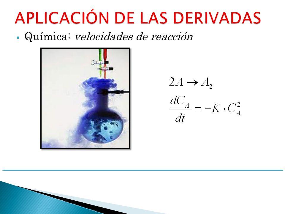 Química: velocidades de reacción