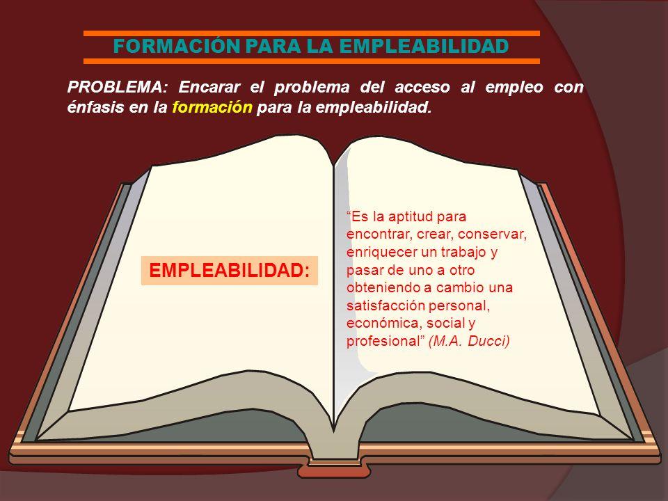 PROBLEMA: Encarar el problema del acceso al empleo con énfasis en la formación para la empleabilidad. FORMACIÓN PARA LA EMPLEABILIDAD Es la aptitud pa