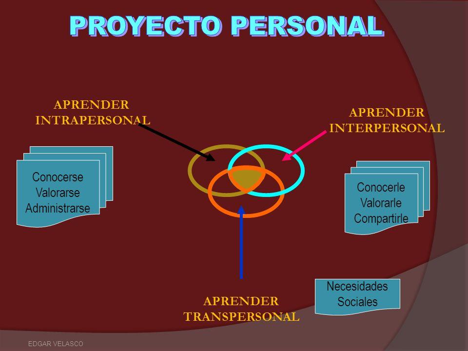 EDGAR VELASCO APRENDER INTRAPERSONAL APRENDER INTERPERSONAL APRENDER TRANSPERSONAL Conocerse Valorarse Administrarse Conocerle Valorarle Compartirle N