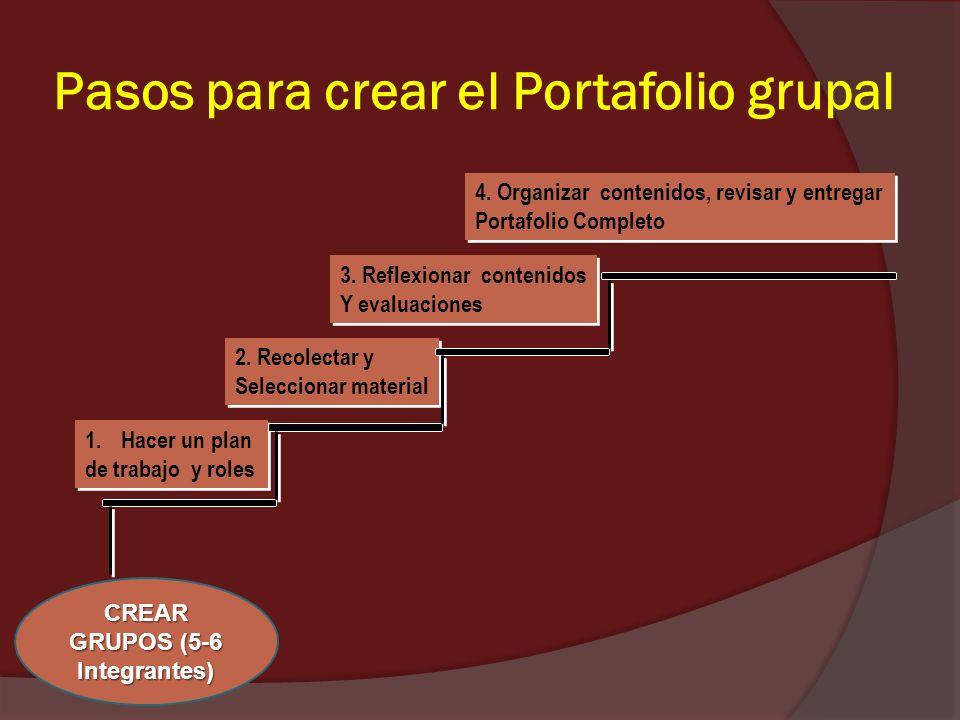 Pasos para crear el Portafolio grupal 1.Hacer un plan de trabajo y roles 1.Hacer un plan de trabajo y roles 2. Recolectar y Seleccionar material 2. Re