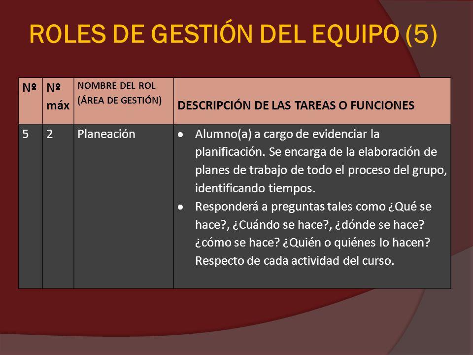 ROLES DE GESTIÓN DEL EQUIPO (5) Nº Nº máx NOMBRE DEL ROL (ÁREA DE GESTIÓN) DESCRIPCIÓN DE LAS TAREAS O FUNCIONES 52Planeación Alumno(a) a cargo de evi