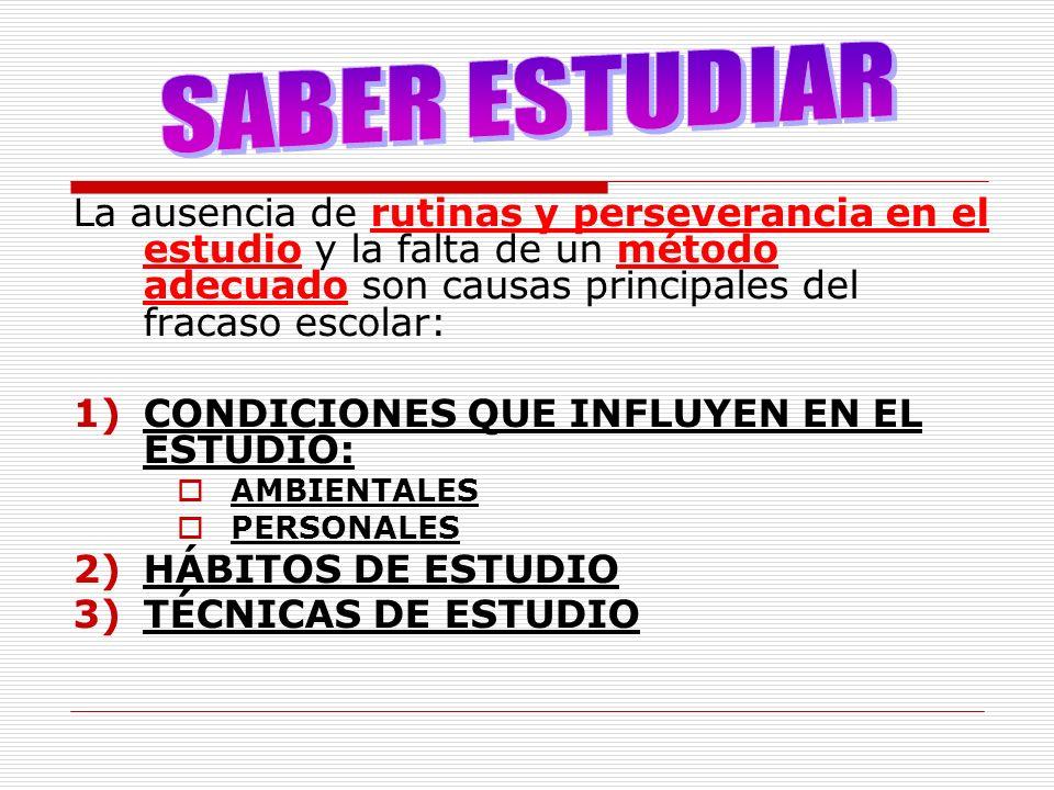 1) CONDICIONES QUE INFLUYEN EN EL ESTUDIO A) AMBIENTALES: Condiciones del lugar de estudio ¿Tiene un lugar fijo para estudiar.