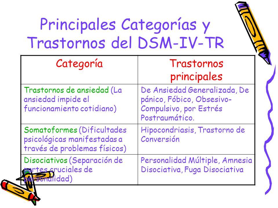 Principales Categorías y Trastornos del DSM-IV-TR CategoríaTrastornos principales Trastornos de ansiedad (La ansiedad impide el funcionamiento cotidia