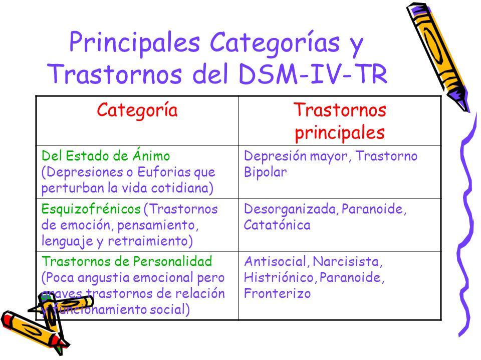 Principales Categorías y Trastornos del DSM-IV-TR CategoríaTrastornos principales Del Estado de Ánimo (Depresiones o Euforias que perturban la vida co
