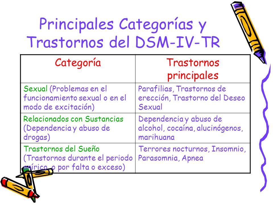 Principales Categorías y Trastornos del DSM-IV-TR CategoríaTrastornos principales Sexual (Problemas en el funcionamiento sexual o en el modo de excita