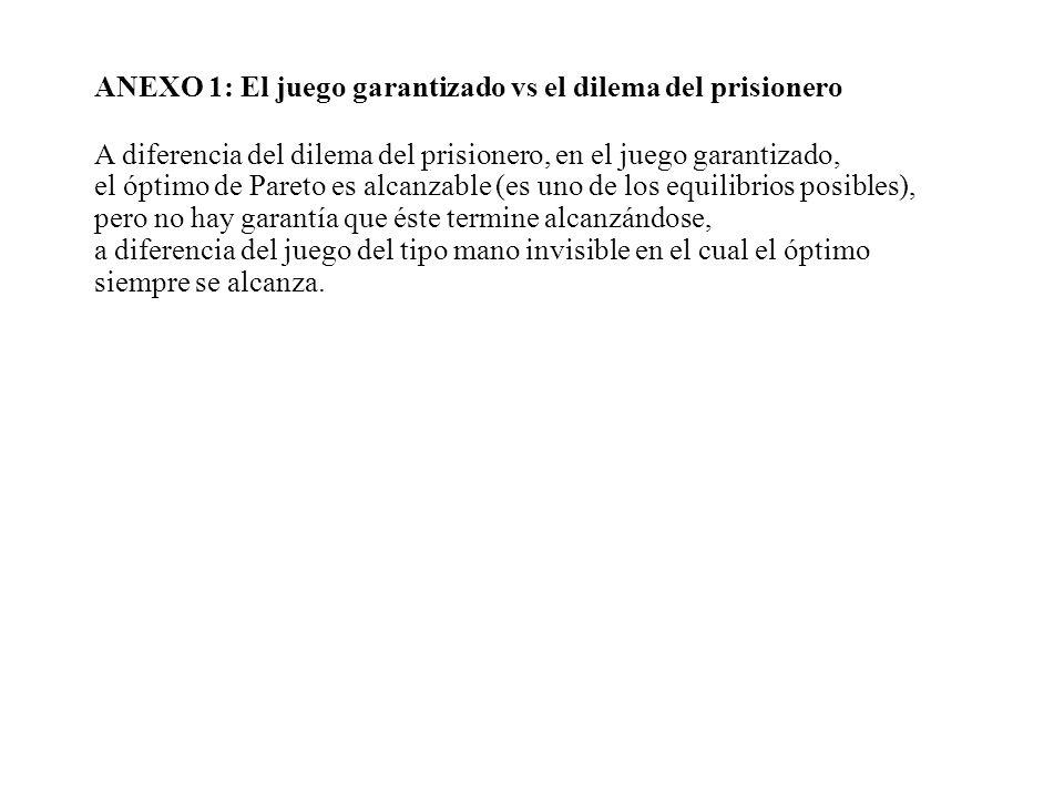 ANEXO 1: El juego garantizado vs el dilema del prisionero A diferencia del dilema del prisionero, en el juego garantizado, el óptimo de Pareto es alca