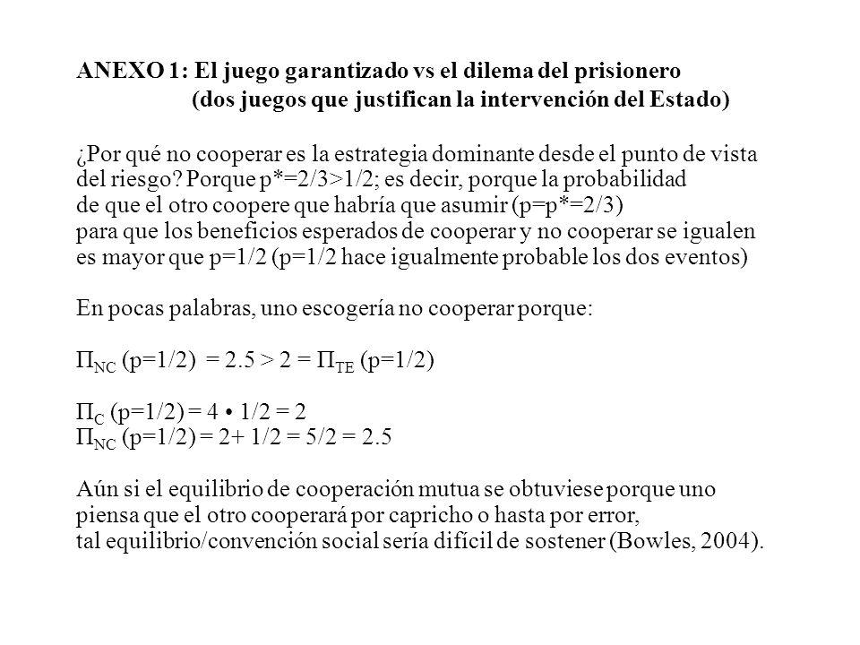 ANEXO 1: El juego garantizado vs el dilema del prisionero (dos juegos que justifican la intervención del Estado) ¿Por qué no cooperar es la estrategia