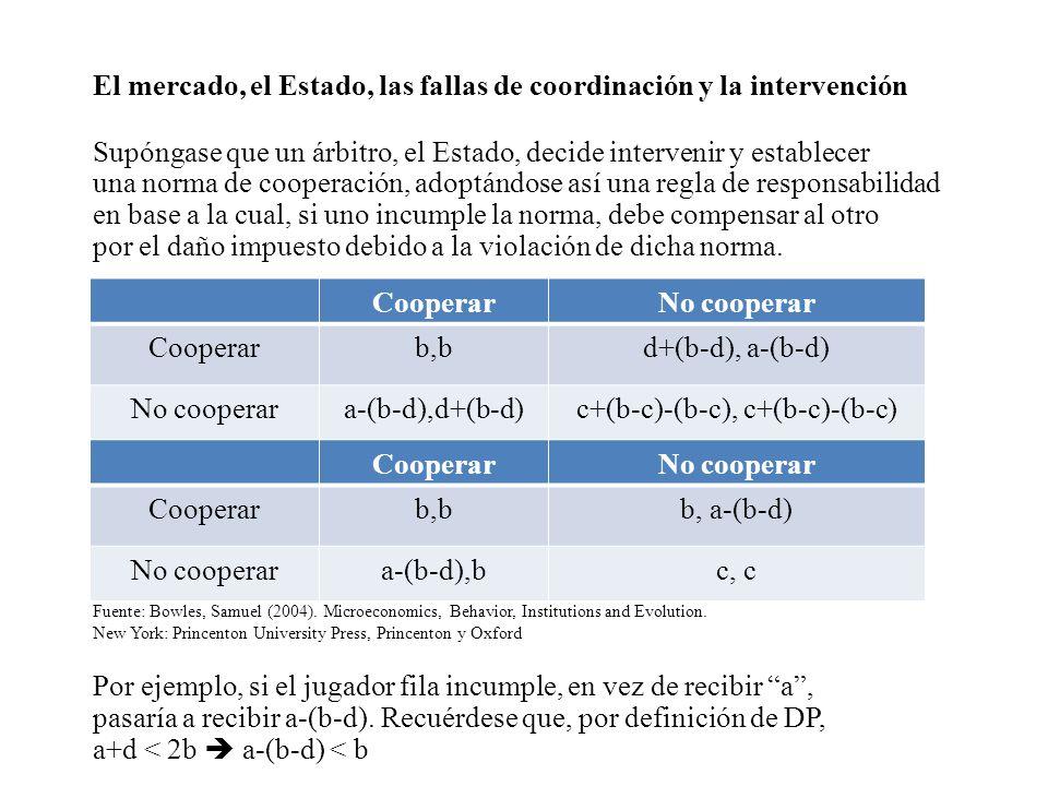 El mercado, el Estado, las fallas de coordinación y la intervención Cooperar es ahora la mejor respuesta cuando el otro coopera, a-b+d b), y el óptimo social cooperar-cooperar pasa a ser un Equilibrio de Nash Más aún, cooperar también es mejor respuesta a no cooperar (b>c); así que cooperar es la estrategia dominante y cooperar-cooperar el equilibrio de Nash de estrategia dominante ANTESCooperarNo cooperar Cooperarb,bd, a No cooperara,dc, c Fuente: Bowles, Samuel (2004).