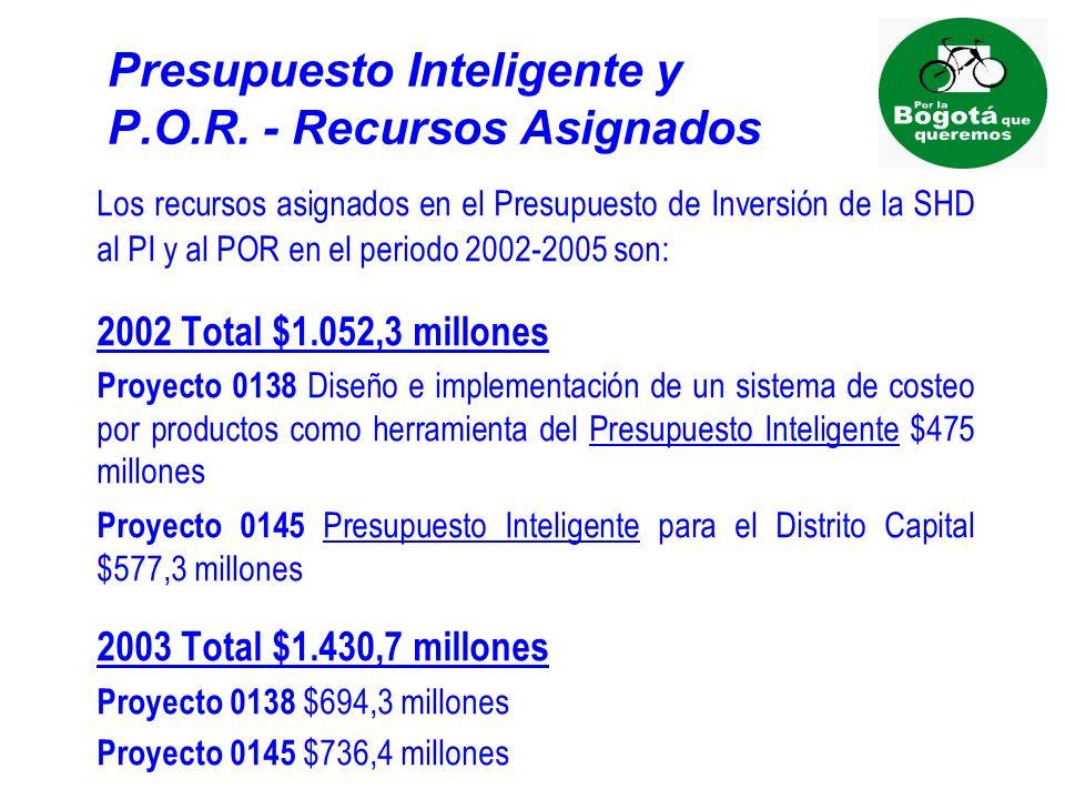 Presupuesto Inteligente y P.O.R.
