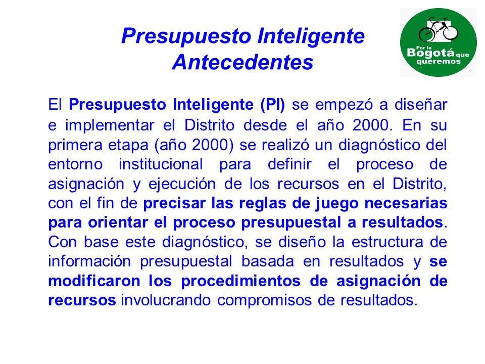 Presupuesto Inteligente Antecedentes El Presupuesto Inteligente (PI) se empezó a diseñar e implementar el Distrito desde el año 2000.