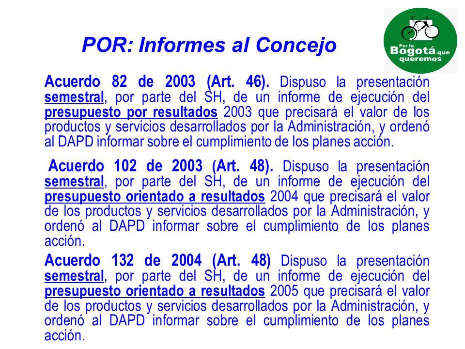 POR: Informes al Concejo Acuerdo 82 de 2003 (Art. 46).