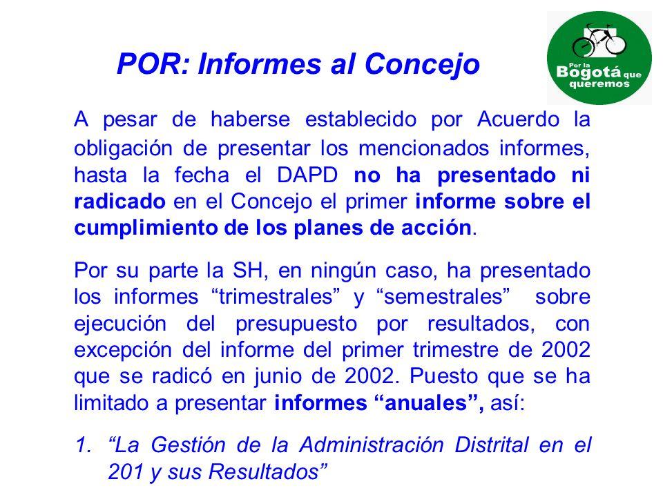 POR: Informes al Concejo A pesar de haberse establecido por Acuerdo la obligación de presentar los mencionados informes, hasta la fecha el DAPD no ha presentado ni radicado en el Concejo el primer informe sobre el cumplimiento de los planes de acción.