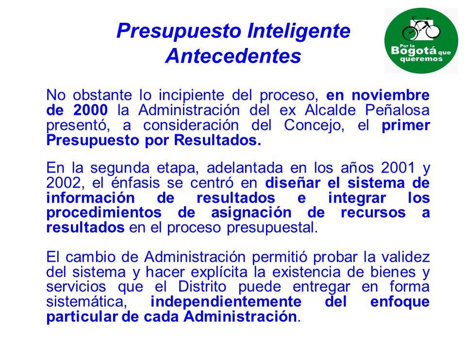 Presupuesto Inteligente Antecedentes No obstante lo incipiente del proceso, en noviembre de 2000 la Administración del ex Alcalde Peñalosa presentó, a consideración del Concejo, el primer Presupuesto por Resultados.