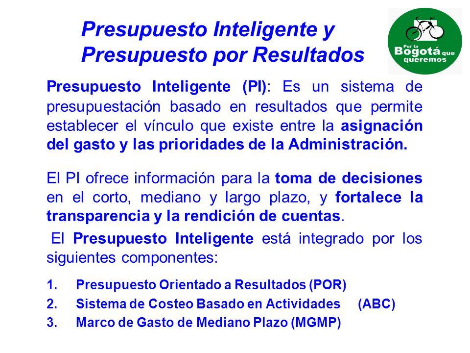 POR: Informes al Concejo Acuerdo 82 de 2003 (Art.46).