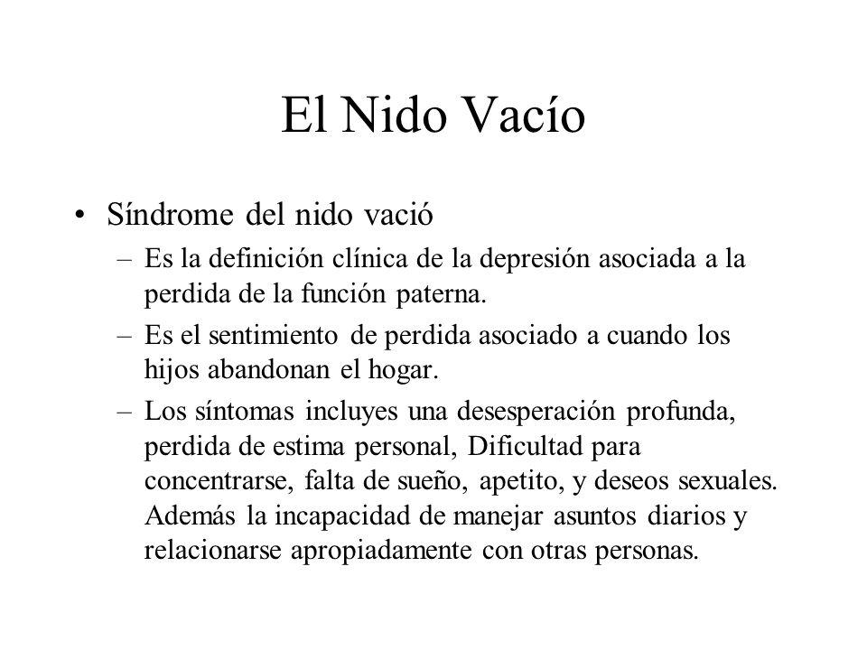 El Nido Vacío Síndrome del nido vació –Es la definición clínica de la depresión asociada a la perdida de la función paterna. –Es el sentimiento de per