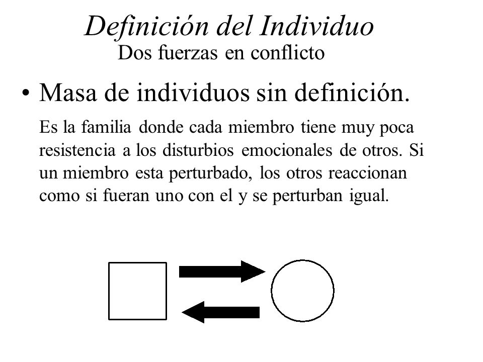 Definición del Individuo Dos fuerzas en conflicto Masa de individuos sin definición. Es la familia donde cada miembro tiene muy poca resistencia a los