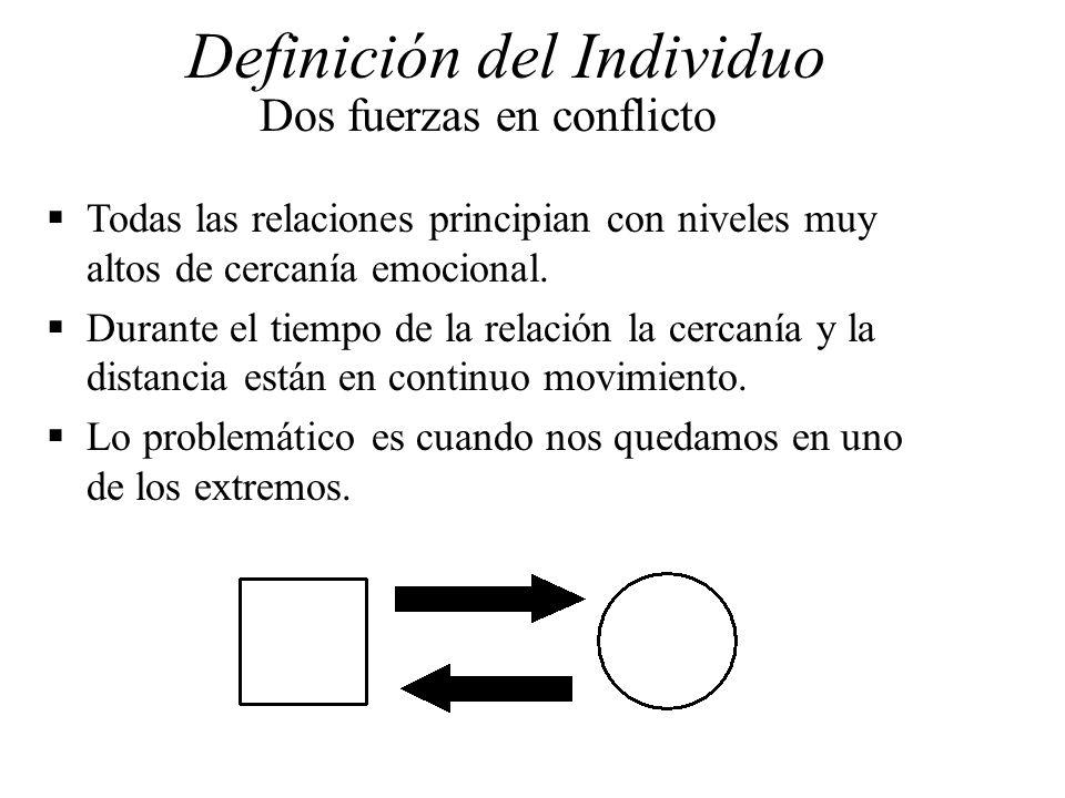 Definición del Individuo Dos fuerzas en conflicto Todas las relaciones principian con niveles muy altos de cercanía emocional. Durante el tiempo de la