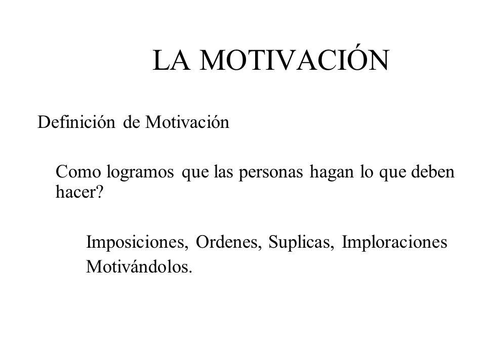 LA MOTIVACIÓN Definición de Motivación Como logramos que las personas hagan lo que deben hacer? Imposiciones, Ordenes, Suplicas, Imploraciones Motiván