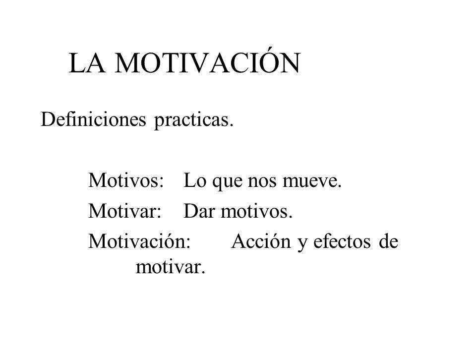 LA MOTIVACIÓN Definiciones practicas. Motivos:Lo que nos mueve. Motivar:Dar motivos. Motivación:Acción y efectos de motivar.