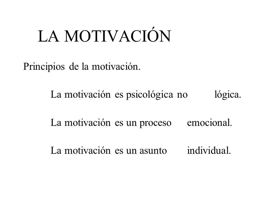 LA MOTIVACIÓN Principios de la motivación. La motivación es psicológica no lógica. La motivación es un proceso emocional. La motivación es un asunto i