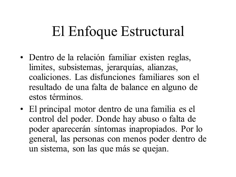 El Enfoque Estructural Dentro de la relación familiar existen reglas, limites, subsistemas, jerarquías, alianzas, coaliciones. Las disfunciones famili