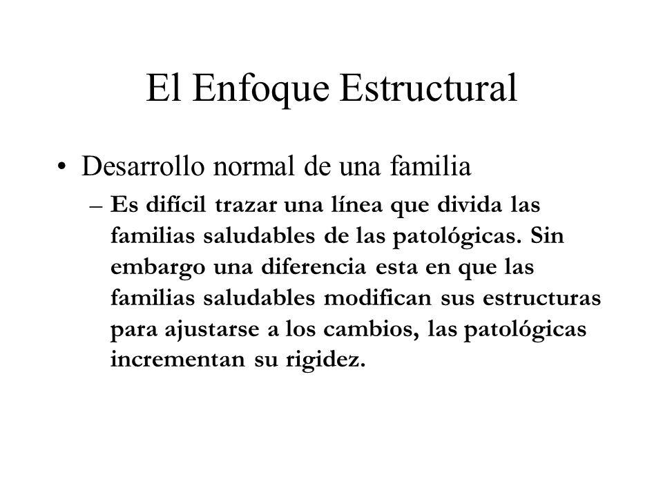 El Enfoque Estructural Desarrollo normal de una familia –Es difícil trazar una línea que divida las familias saludables de las patológicas. Sin embarg