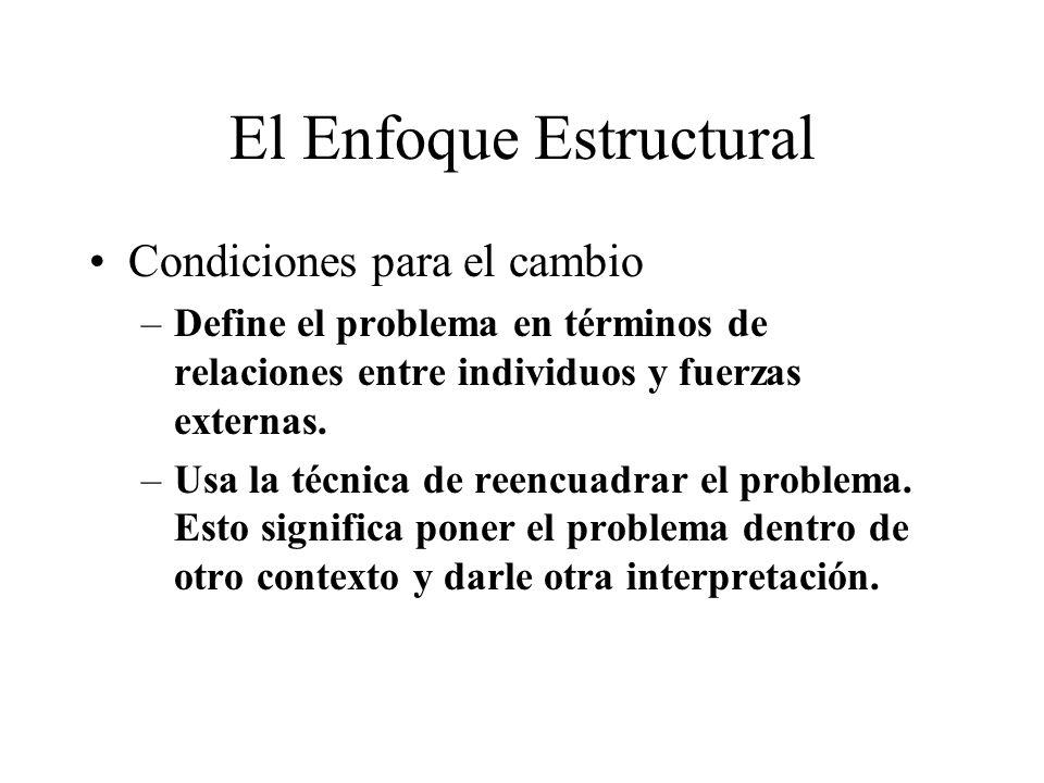 El Enfoque Estructural Condiciones para el cambio –Define el problema en términos de relaciones entre individuos y fuerzas externas. –Usa la técnica d