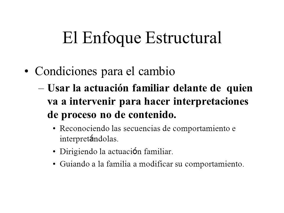 El Enfoque Estructural Condiciones para el cambio –Usar la actuación familiar delante de quien va a intervenir para hacer interpretaciones de proceso