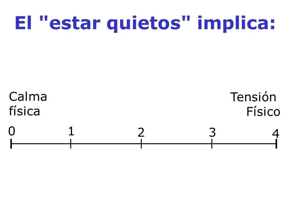 Calma física Tensión Físico 01 23 4 El estar quietos implica: