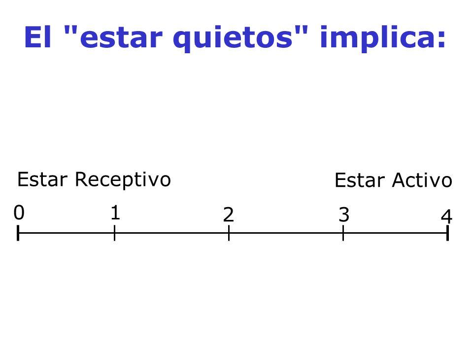 Estar Receptivo Estar Activo 01 23 4 El estar quietos implica: