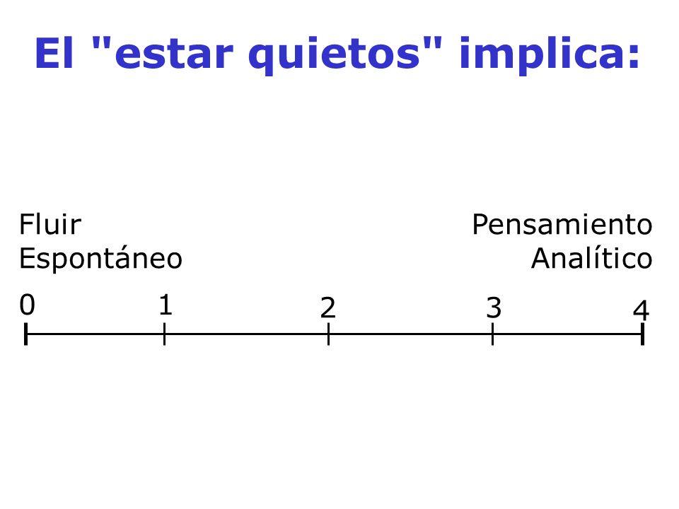 Fluir Espontáneo Pensamiento Analítico 01 23 4 El estar quietos implica: