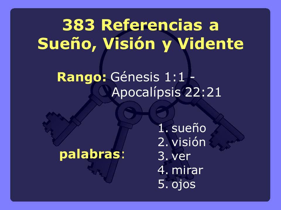 383 Referencias a Sueño, Visión y Vidente 1.sueño 2.visión 3.ver 4.mirar 5.ojos Rango: Génesis 1:1 - Apocalípsis 22:21 palabras: