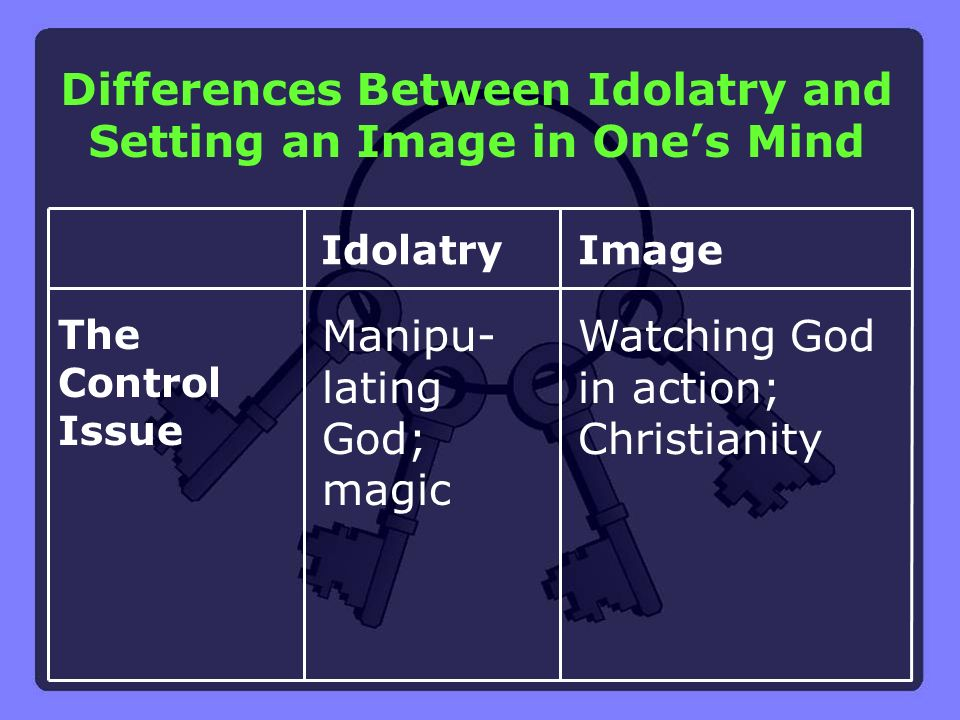 The Control Issue Idolatry Manipu- lating God; magic Image Watching God in action; Christianity Differences Between Idolatry and Setting an Image in O