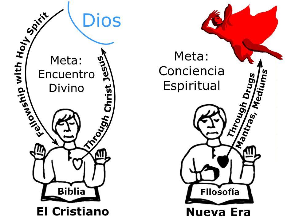 Dios Biblia Filosofía Meta: Encuentro Divino Meta: Conciencia Espiritual El Cristiano Nueva Era