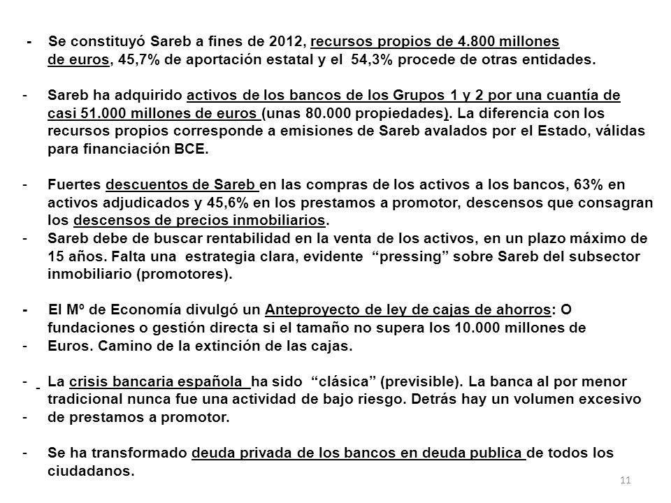 11 - Se constituyó Sareb a fines de 2012, recursos propios de 4.800 millones de euros, 45,7% de aportación estatal y el 54,3% procede de otras entidades.