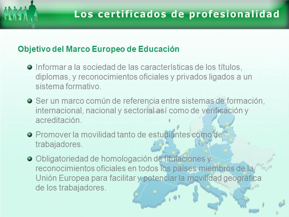 9 Objetivo del Marco Europeo de Educación Informar a la sociedad de las características de los títulos, diplomas, y reconocimientos oficiales y privad
