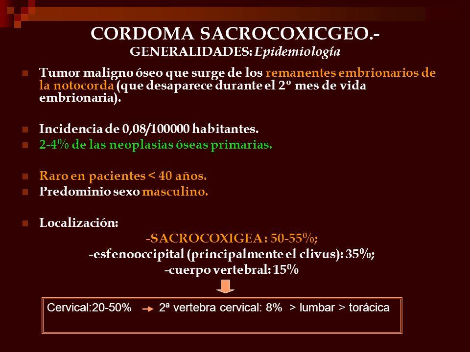 CORDOMA SACROCOXICGEO.- GENERALIDADES: Epidemiología Tumor maligno óseo que surge de los remanentes embrionarios de la notocorda (que desaparece duran