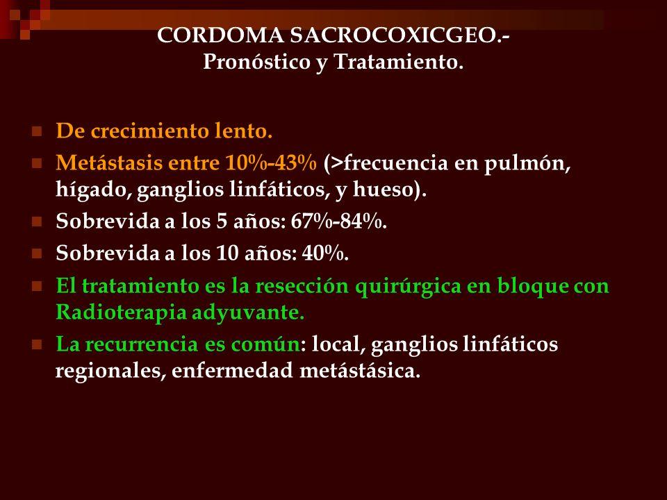 CORDOMA SACROCOXICGEO.- Pronóstico y Tratamiento. De crecimiento lento. Metástasis entre 10%-43% (>frecuencia en pulmón, hígado, ganglios linfáticos,