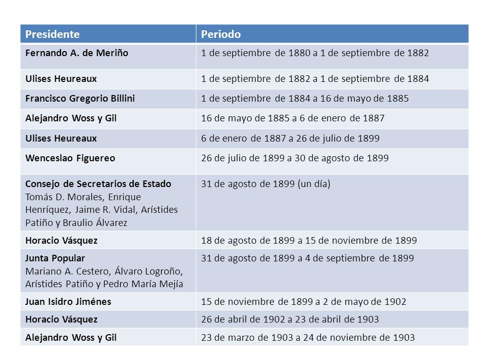 PresidentePeriodo Fernando A. de Meriño1 de septiembre de 1880 a 1 de septiembre de 1882 Ulises Heureaux1 de septiembre de 1882 a 1 de septiembre de 1