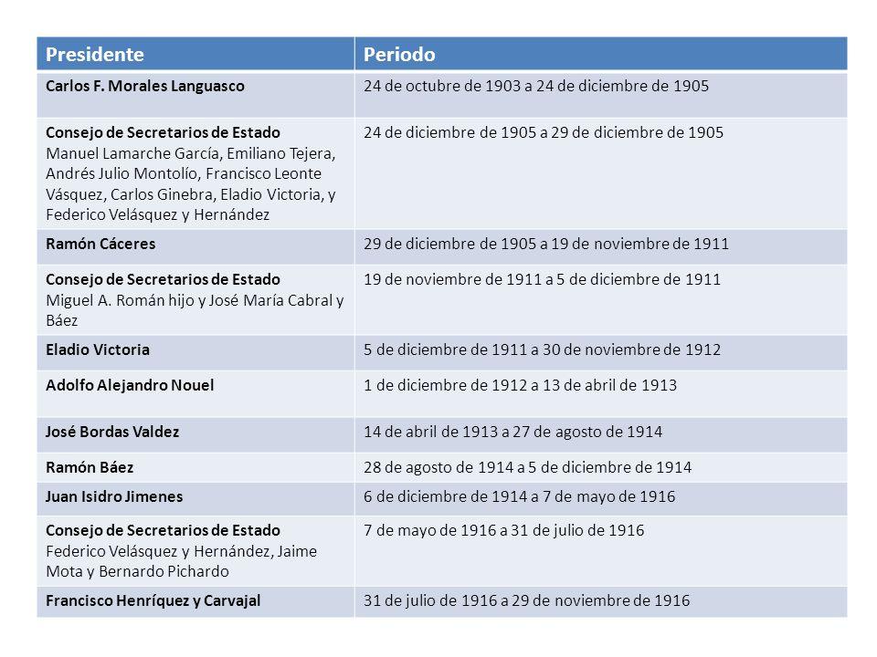 PresidentePeriodo Carlos F. Morales Languasco24 de octubre de 1903 a 24 de diciembre de 1905 Consejo de Secretarios de Estado Manuel Lamarche García,