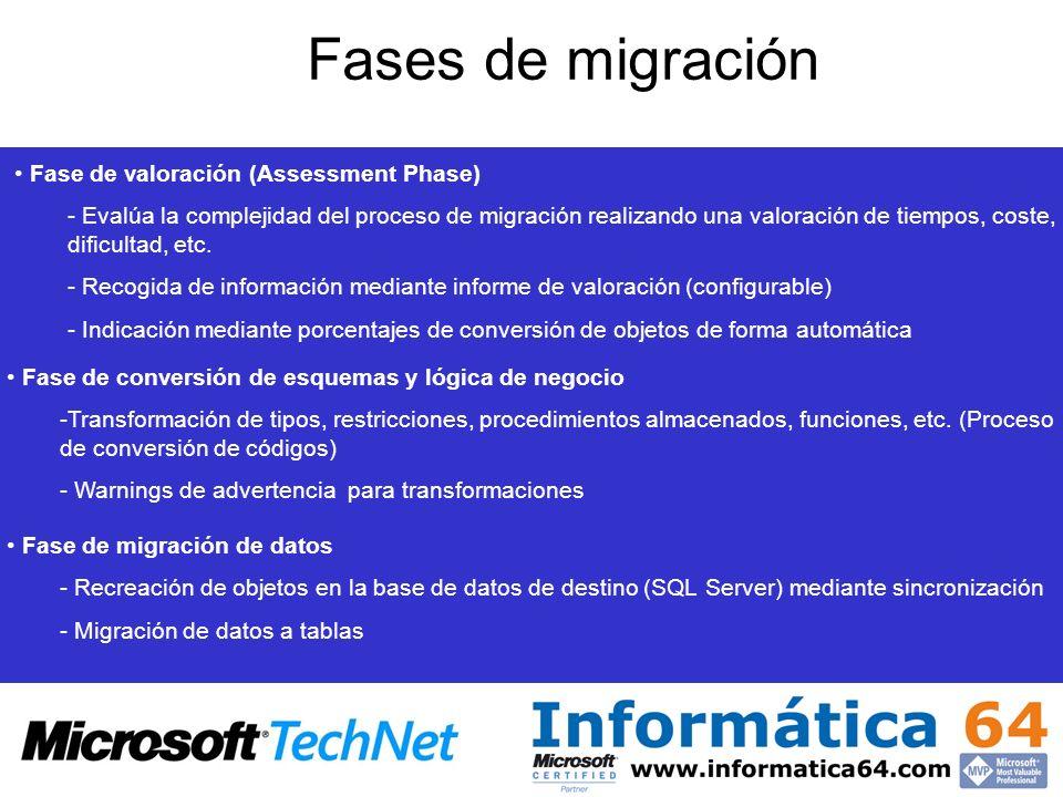 Fases de migración Fase de valoración (Assessment Phase) - Evalúa la complejidad del proceso de migración realizando una valoración de tiempos, coste,