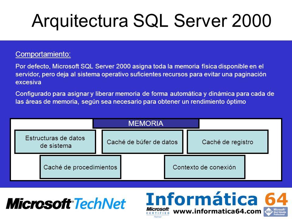 Comportamiento: Por defecto, Microsoft SQL Server 2000 asigna toda la memoria física disponible en el servidor, pero deja al sistema operativo suficie