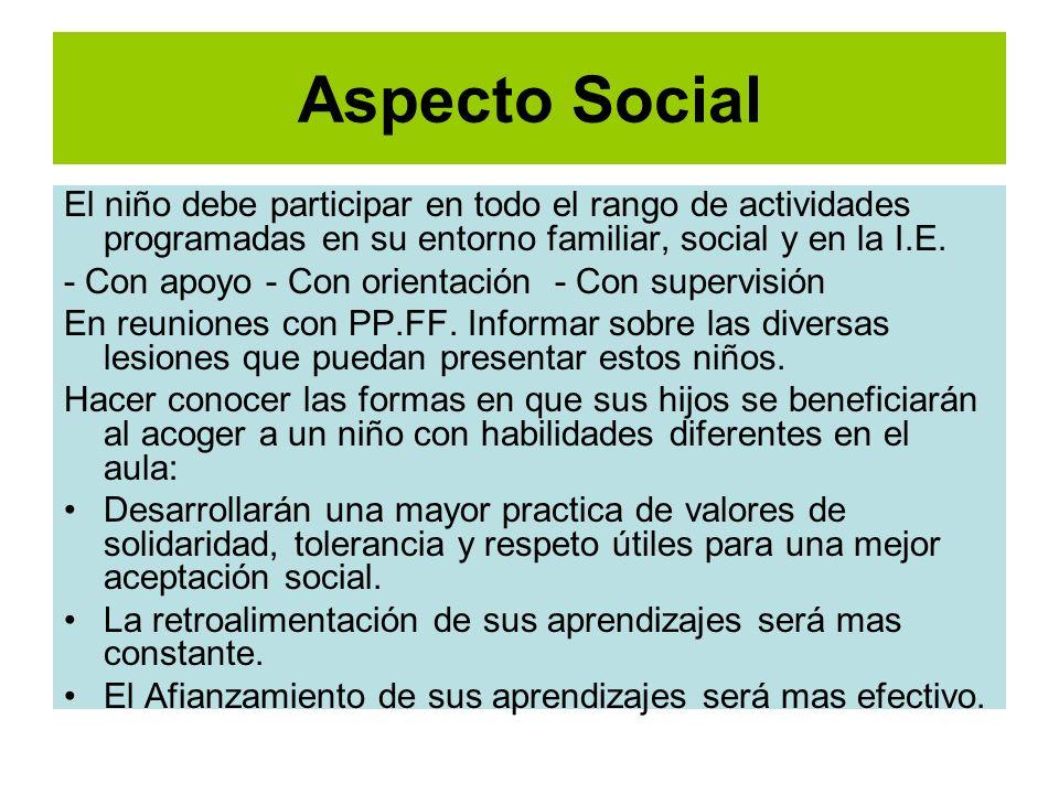 Aspecto Social El niño debe participar en todo el rango de actividades programadas en su entorno familiar, social y en la I.E. - Con apoyo - Con orien