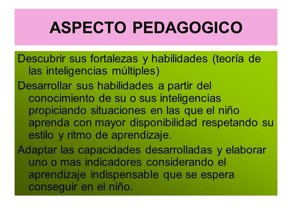 ASPECTO PEDAGOGICO Descubrir sus fortalezas y habilidades (teoría de las inteligencias múltiples) Desarrollar sus habilidades a partir del conocimient